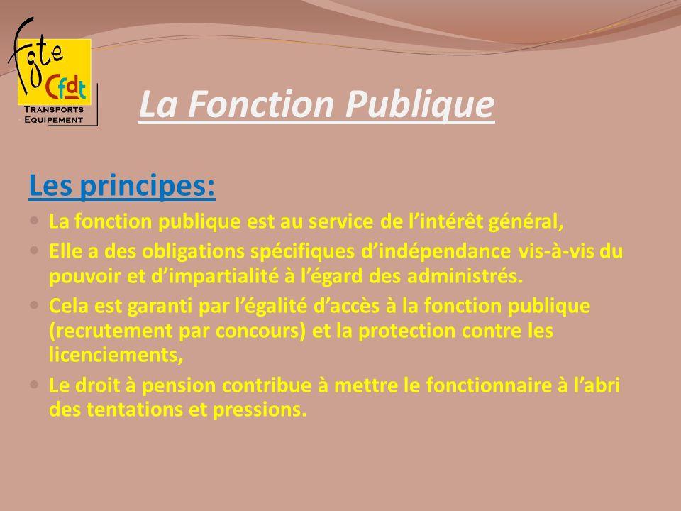 La Fonction Publique Les principes: La fonction publique est au service de lintérêt général, Elle a des obligations spécifiques dindépendance vis-à-vi