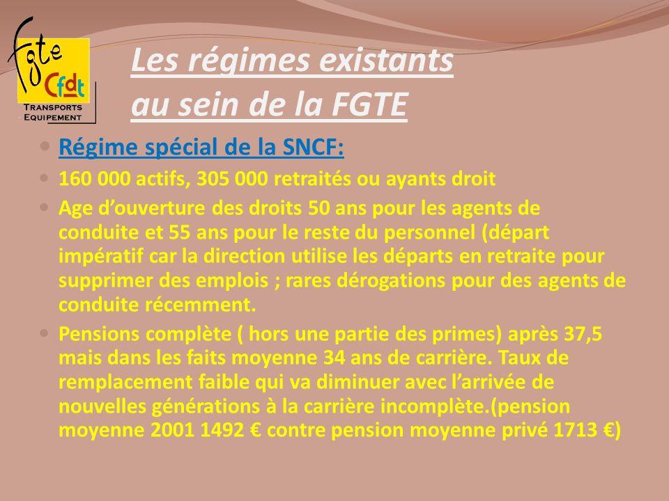 Les régimes existants au sein de la FGTE Régime spécial de la SNCF: 160 000 actifs, 305 000 retraités ou ayants droit Age douverture des droits 50 ans