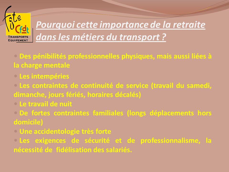 Pourquoi cette importance de la retraite dans les métiers du transport ? Des pénibilités professionnelles physiques, mais aussi liées à la charge ment