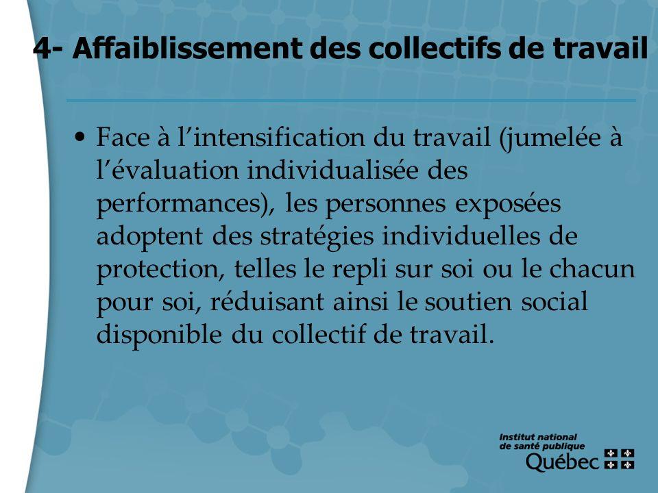 18 4- Affaiblissement des collectifs de travail Face à lintensification du travail (jumelée à lévaluation individualisée des performances), les person