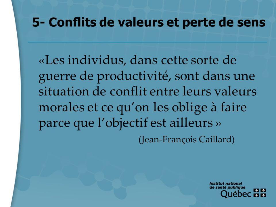 20 5- Conflits de valeurs et perte de sens «Les individus, dans cette sorte de guerre de productivité, sont dans une situation de conflit entre leurs