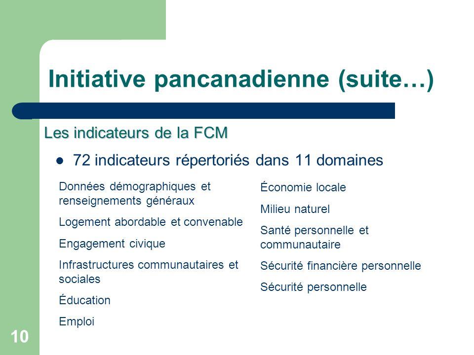 10 Initiative pancanadienne (suite…) 72 indicateurs répertoriés dans 11 domaines Les indicateurs de la FCM Données démographiques et renseignements gé