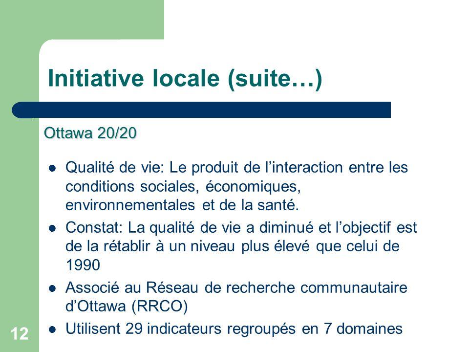 12 Initiative locale (suite…) Qualité de vie: Le produit de linteraction entre les conditions sociales, économiques, environnementales et de la santé.