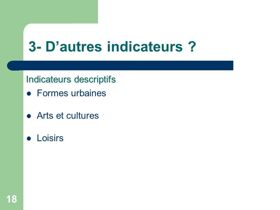 18 3- Dautres indicateurs ? Indicateurs descriptifs Formes urbaines Arts et cultures Loisirs