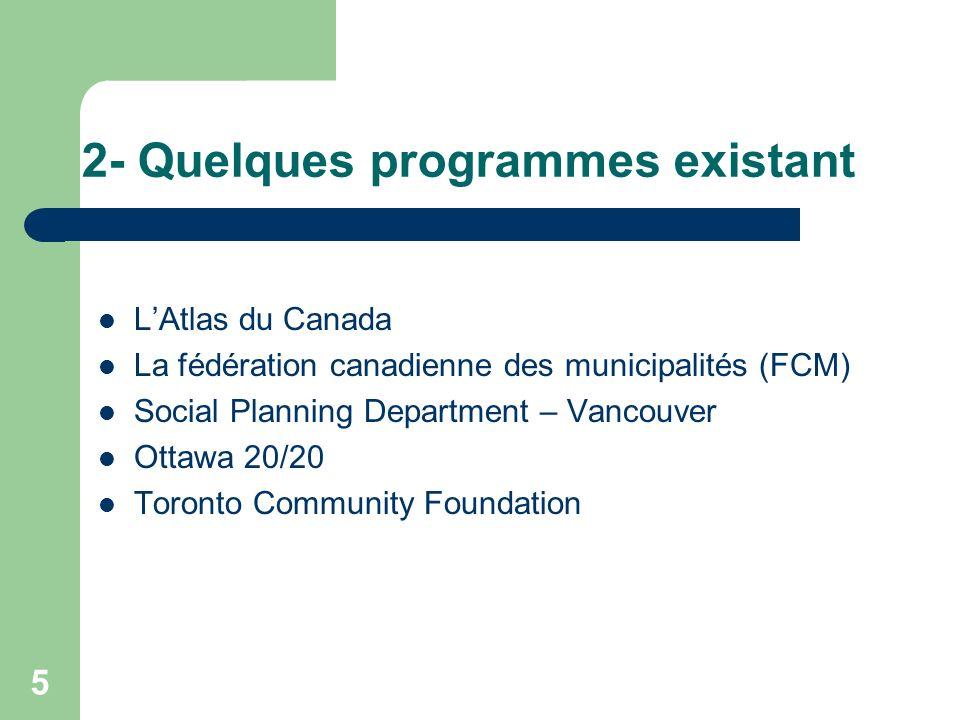 5 2- Quelques programmes existant LAtlas du Canada La fédération canadienne des municipalités (FCM) Social Planning Department – Vancouver Ottawa 20/20 Toronto Community Foundation