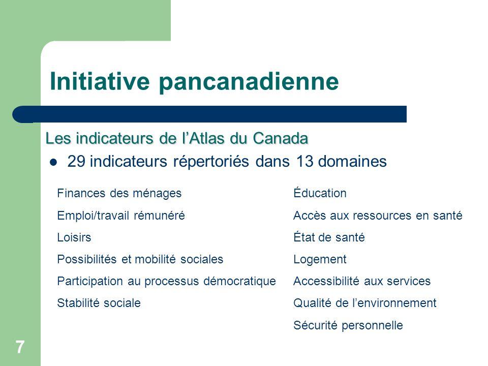 7 Initiative pancanadienne 29 indicateurs répertoriés dans 13 domaines Les indicateurs de lAtlas du Canada Finances des ménages Emploi/travail rémunér