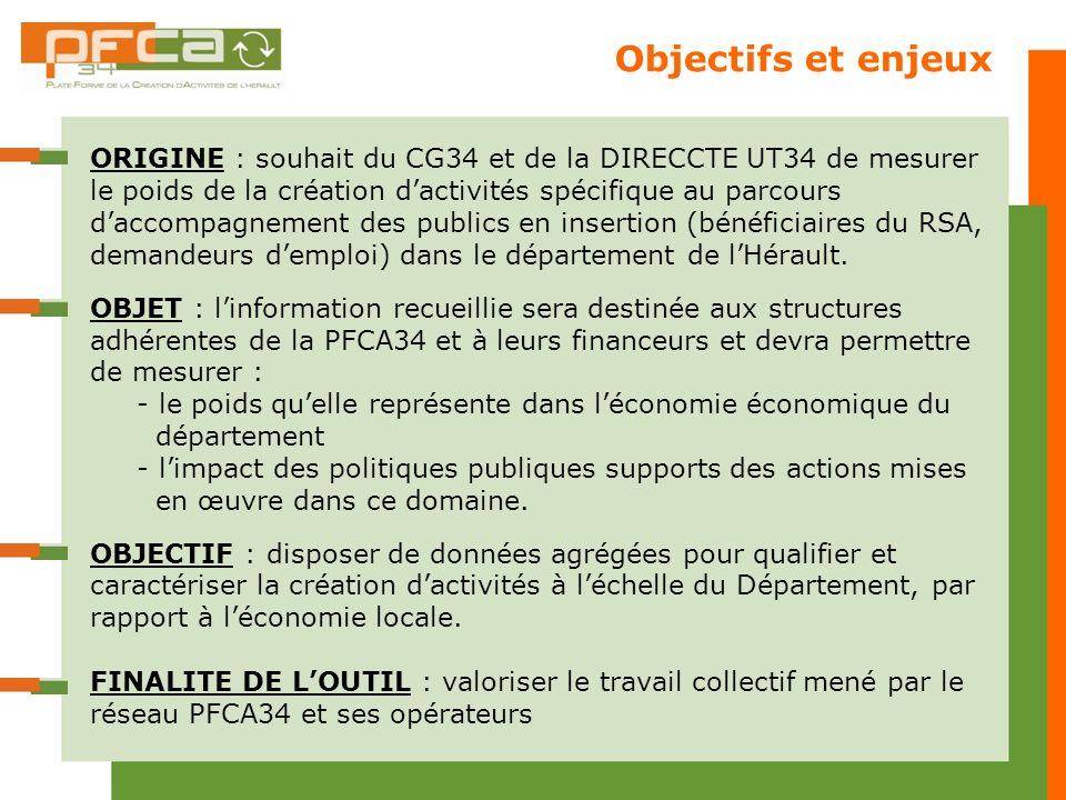 Objectifs et enjeux ORIGINE : souhait du CG34 et de la DIRECCTE UT34 de mesurer le poids de la création dactivités spécifique au parcours daccompagnem