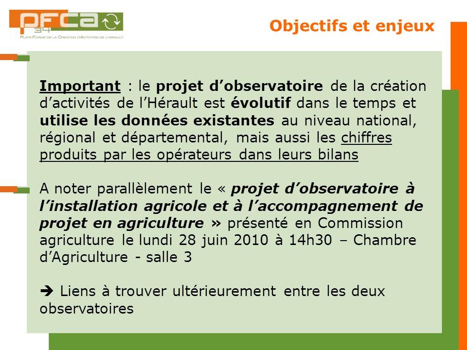 Objectifs et enjeux Présentation par Mme Sylvie DUMAS des attentes du CG34 Présentation par Mme Véronique BANSARD des attentes de lUT34 de la DIRECCTE