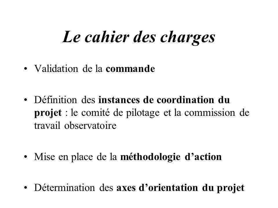 Le cahier des charges Validation de la commande Définition des instances de coordination du projet : le comité de pilotage et la commission de travail