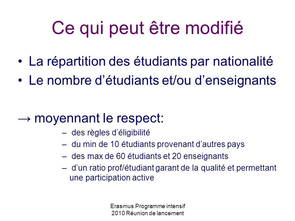 Erasmus Programme intensif 2010 Réunion de lancement Ce qui peut être modifié La répartition des étudiants par nationalité Le nombre détudiants et/ou