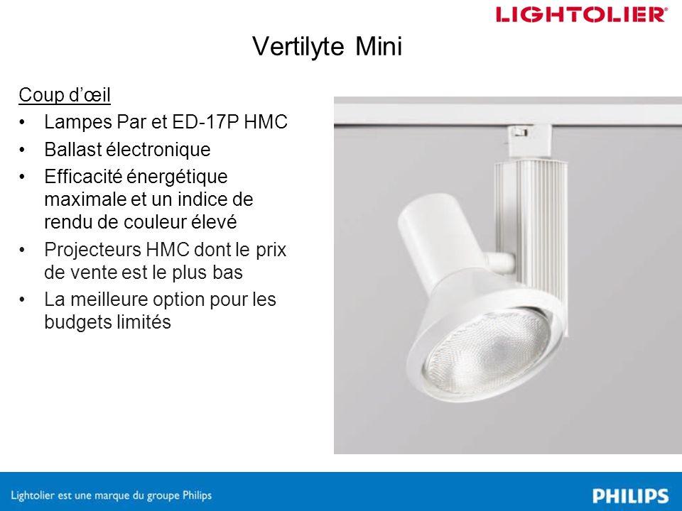 Coup dœil Lampes Par et ED-17P HMC Ballast électronique Efficacité énergétique maximale et un indice de rendu de couleur élevé Projecteurs HMC dont le prix de vente est le plus bas La meilleure option pour les budgets limités Vertilyte Mini