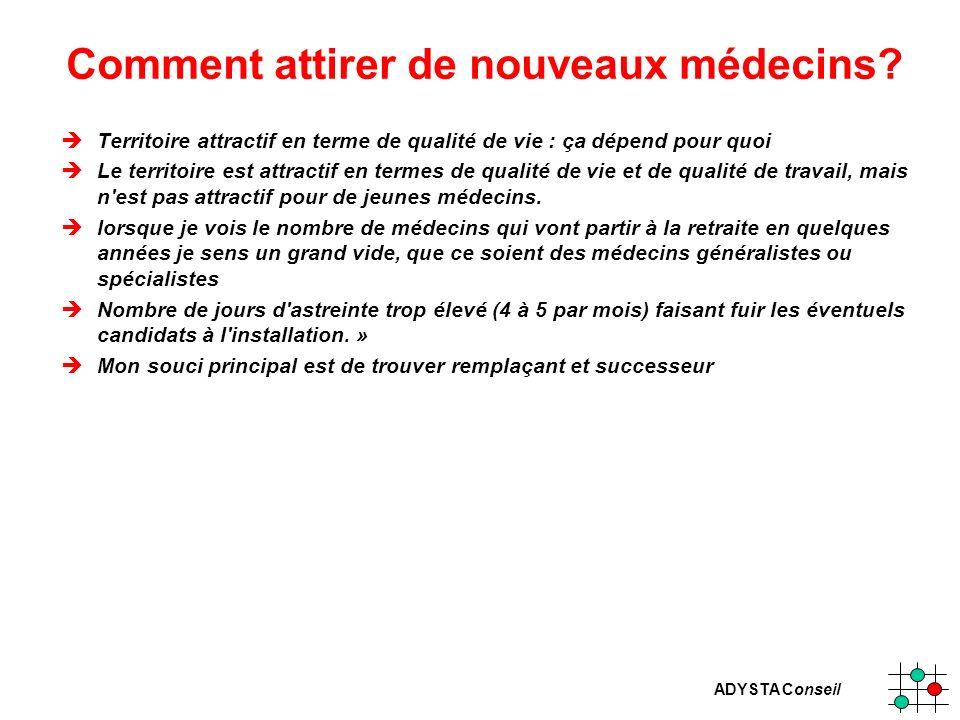 ADYSTA Conseil Comment attirer de nouveaux médecins? èTerritoire attractif en terme de qualité de vie : ça dépend pour quoi èLe territoire est attract