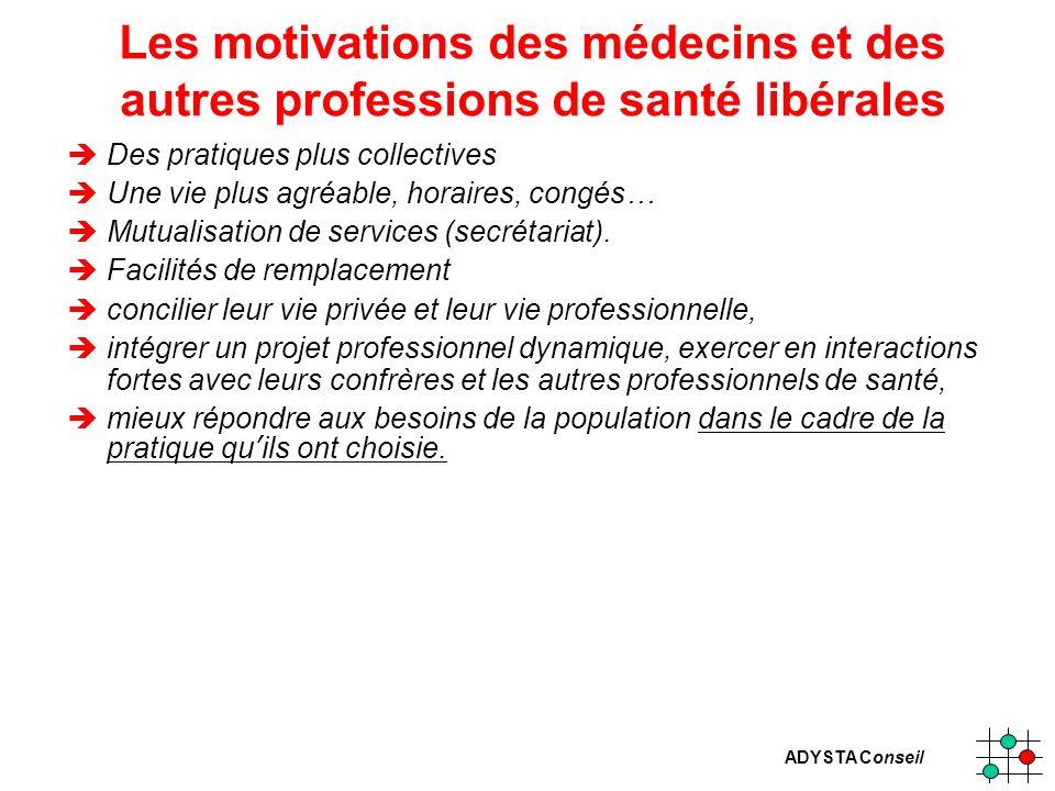 ADYSTA Conseil Les motivations des médecins et des autres professions de santé libérales èDes pratiques plus collectives èUne vie plus agréable, horai