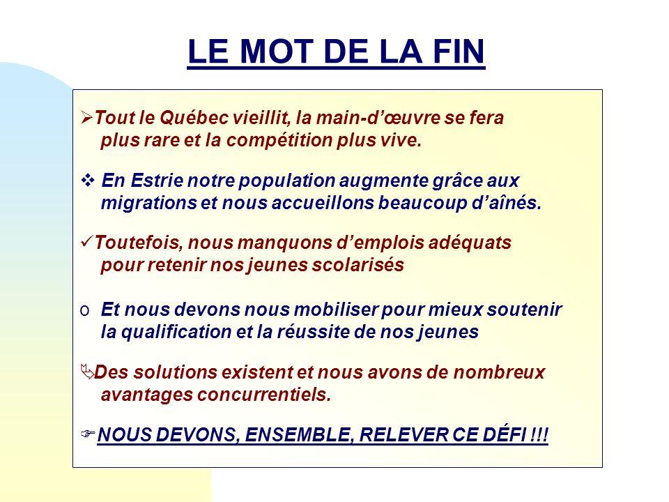 LE MOT DE LA FIN Tout le Québec vieillit, la main-dœuvre se fera plus rare et la compétition plus vive. En Estrie notre population augmente grâce aux