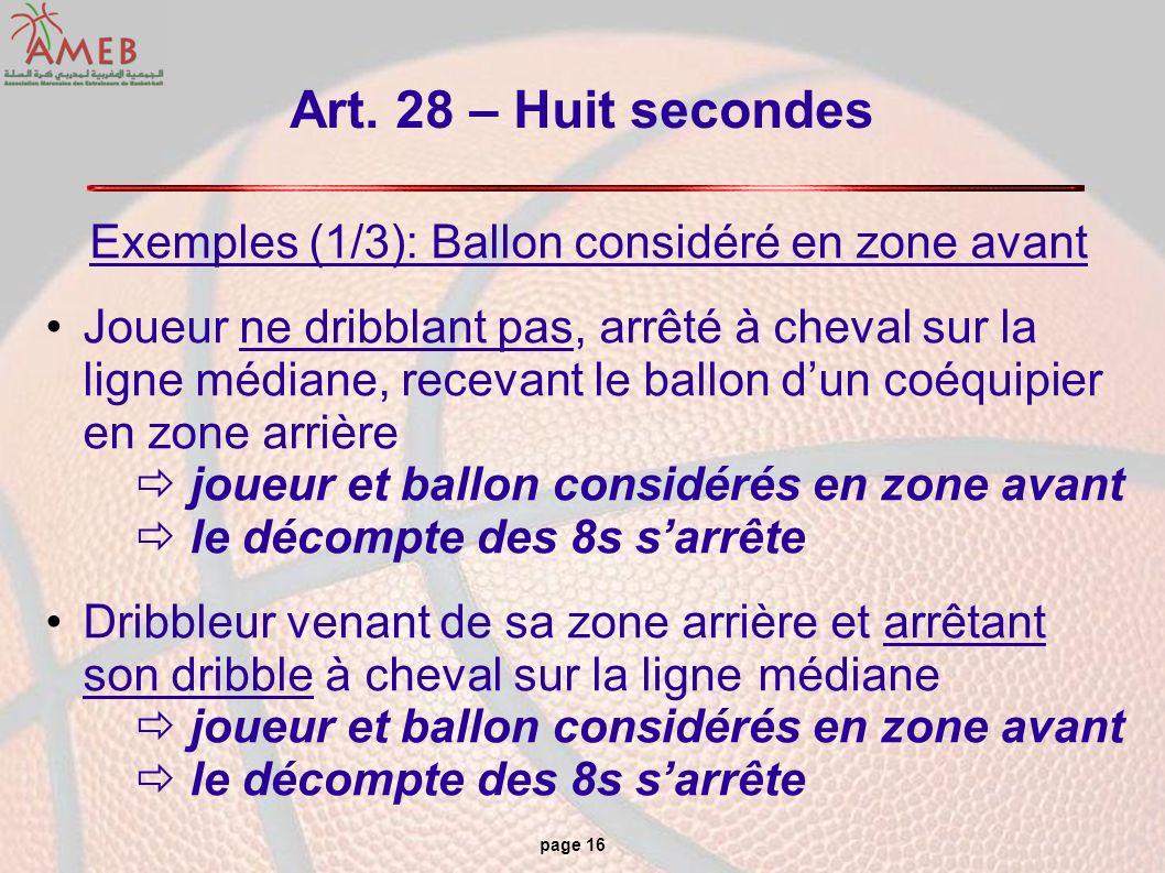 page 16 Art. 28 – Huit secondes Exemples (1/3): Ballon considéré en zone avant Joueur ne dribblant pas, arrêté à cheval sur la ligne médiane, recevant