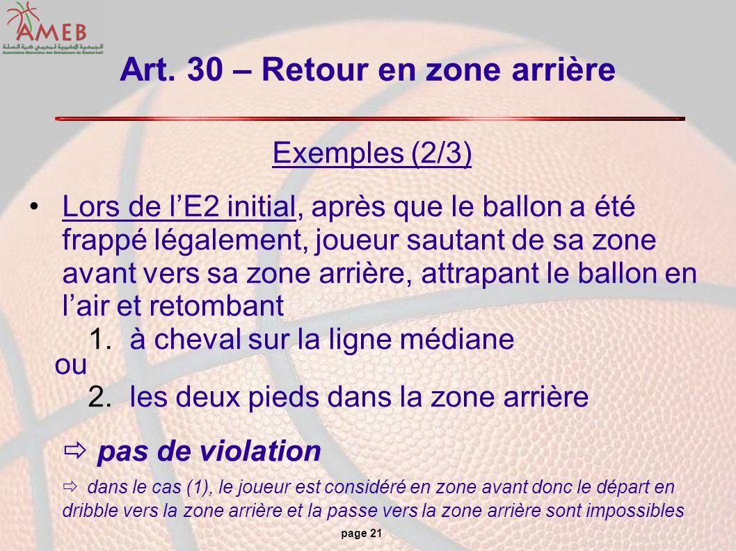 page 21 Art. 30 – Retour en zone arrière Exemples (2/3) Lors de lE2 initial, après que le ballon a été frappé légalement, joueur sautant de sa zone av