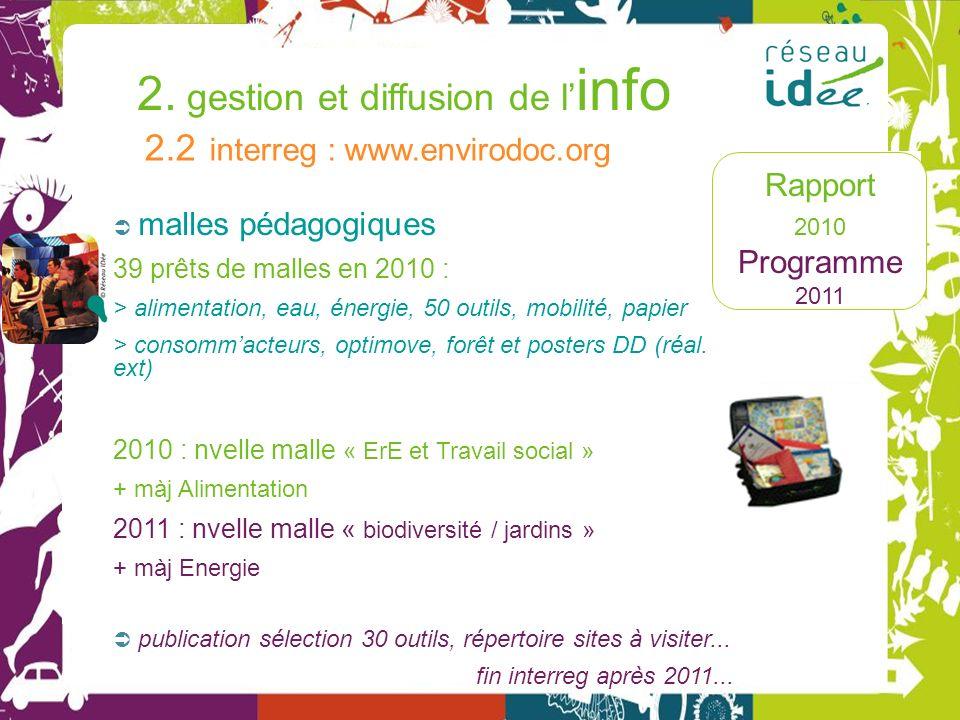 Rapport 2010 Programme 2011 2.