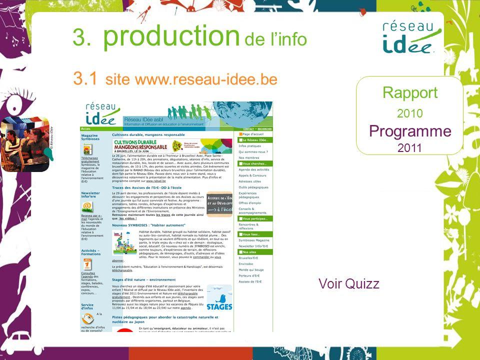 Rapport 2010 Programme 2011 3.1 site www.reseau-idee.be 3. production de linfo Voir Quizz