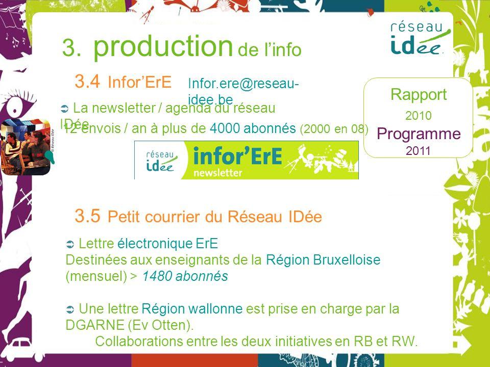 Rapport 2010 Programme 2011 3.
