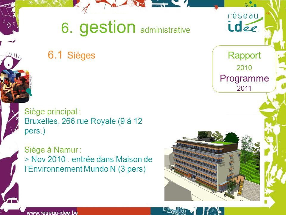 Rapport 2010 Programme 2011 www.reseau-idee.be 6.