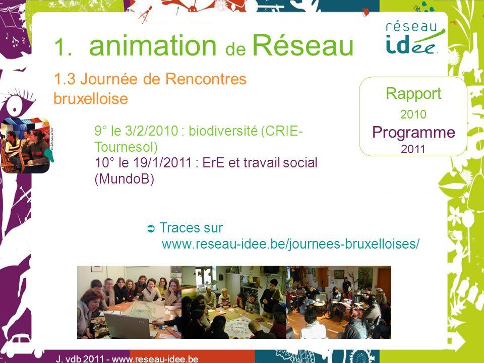 Rapport 2010 Programme 2011 1. animation de Réseau J.
