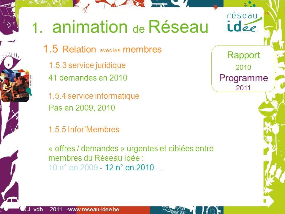 Rapport 2010 Programme 2011 © J. vdb 2011 -www.reseau-idee.be 1.