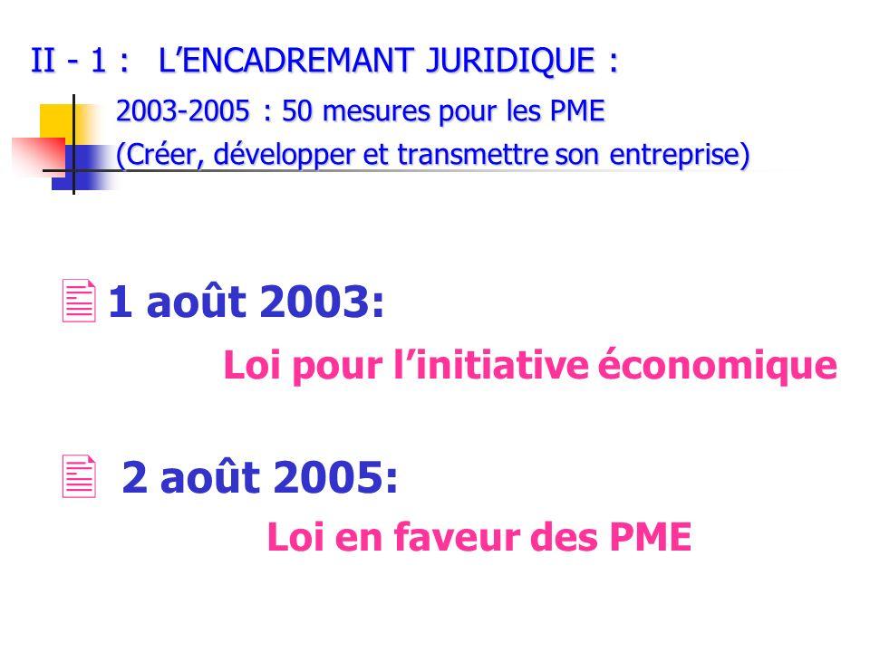 1 août 2003: Loi pour linitiative économique II - 1 : LENCADREMANT JURIDIQUE : 2003-2005 : 50 mesures pour les PME (Créer, développer et transmettre son entreprise) 2 août 2005: Loi en faveur des PME