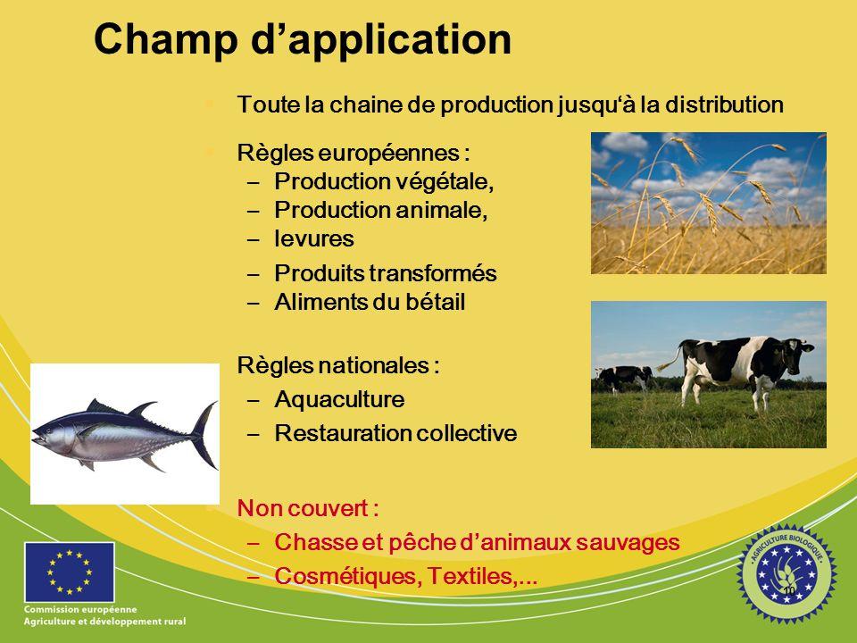 10 Champ dapplication Toute la chaine de production jusquà la distribution Règles européennes : –Production végétale, –Production animale, –levures –P