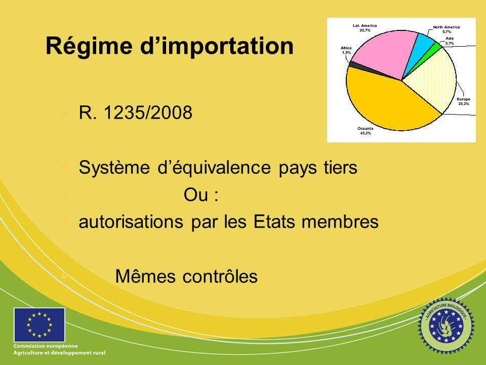 Régime dimportation R. 1235/2008 Système déquivalence pays tiers Ou : autorisations par les Etats membres Mêmes contrôles
