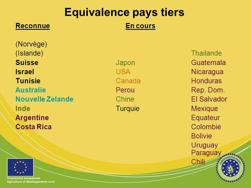 19 Equivalence pays tiers Reconnue En cours (Norvège) (Islande) Thailande Suisse Japon Guatemala Israel USANicaragua Tunisie Canada Honduras Australie Perou Rep.