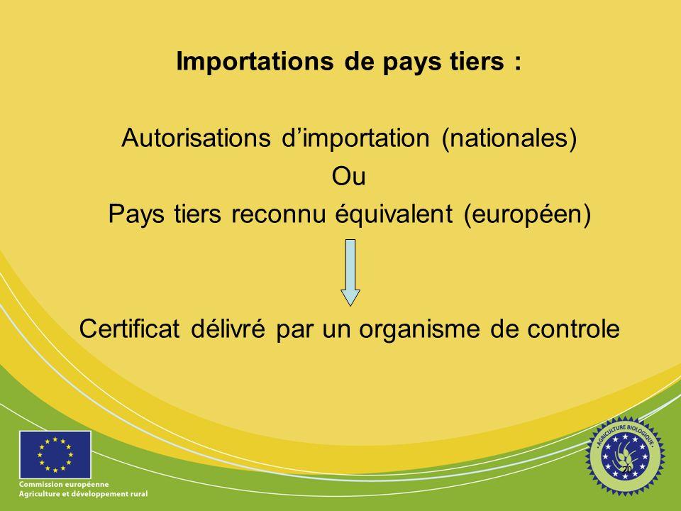 20 Importations de pays tiers : Autorisations dimportation (nationales) Ou Pays tiers reconnu équivalent (européen) Certificat délivré par un organisme de controle