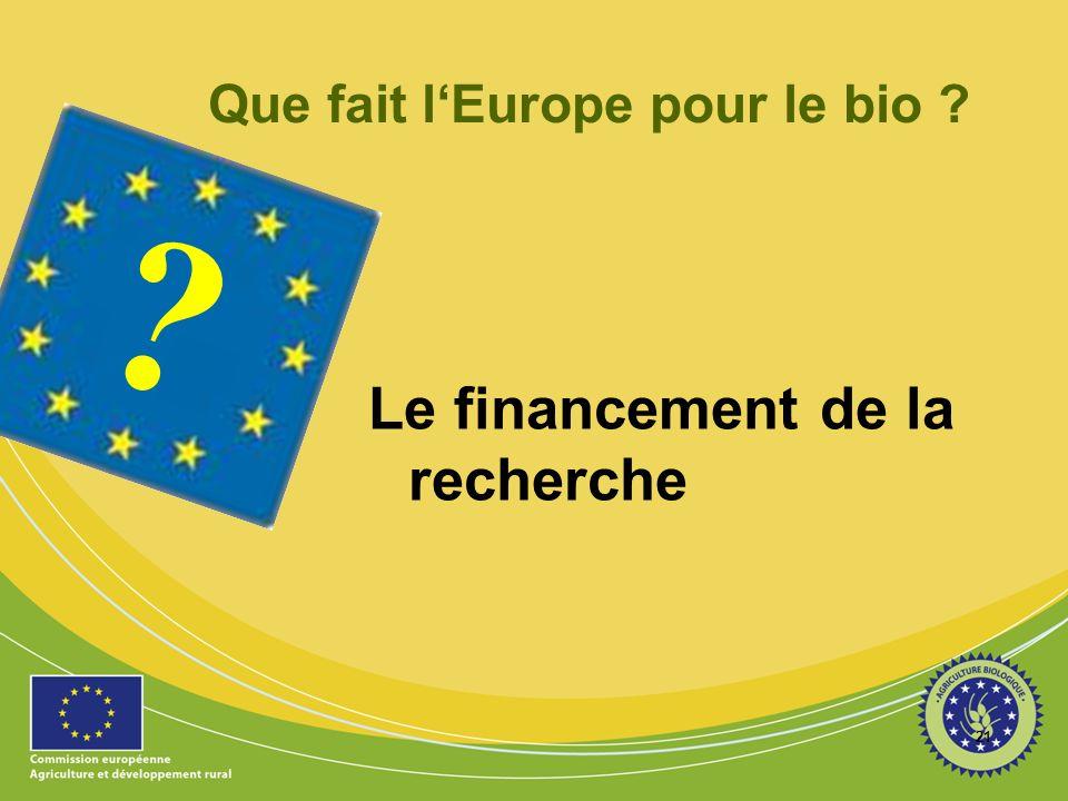 21 ? Que fait lEurope pour le bio ? Le financement de la recherche