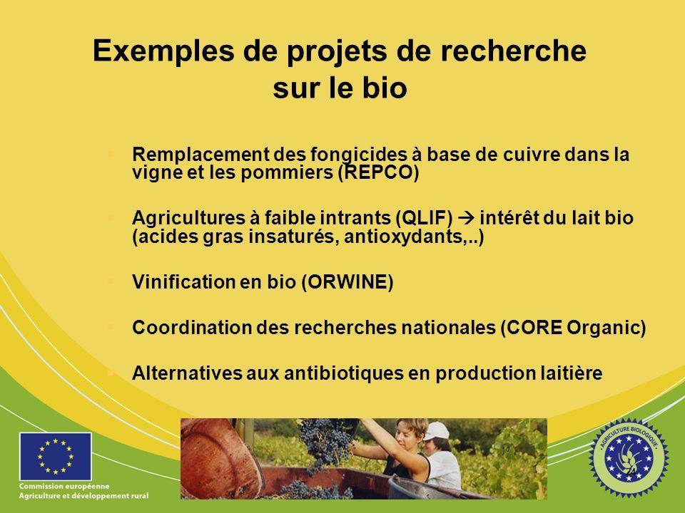 24 Exemples de projets de recherche sur le bio Remplacement des fongicides à base de cuivre dans la vigne et les pommiers (REPCO) Agricultures à faible intrants (QLIF) intérêt du lait bio (acides gras insaturés, antioxydants,..) Vinification en bio (ORWINE) Coordination des recherches nationales (CORE Organic) Alternatives aux antibiotiques en production laitière etc….
