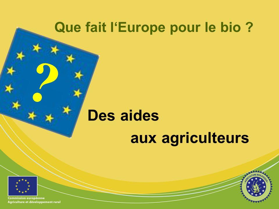 25 ? Que fait lEurope pour le bio ? Des aides aux agriculteurs