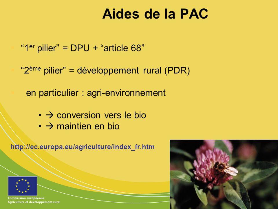 26 Aides de la PAC 1 er pilier = DPU + article 68 2 ème pilier = développement rural (PDR) en particulier : agri-environnement conversion vers le bio maintien en bio http://ec.europa.eu/agriculture/index_fr.htm