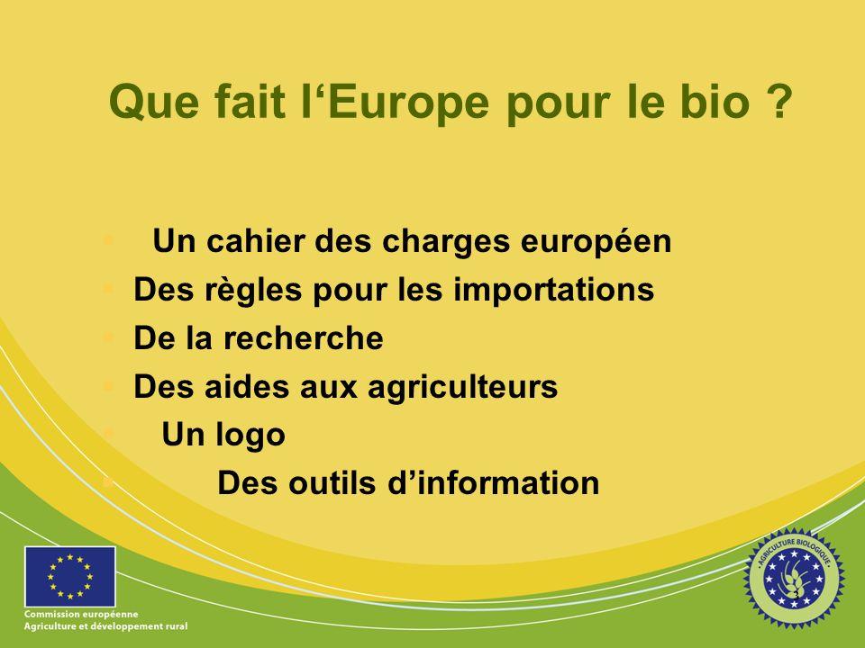 3 Un cahier des charges européen Des règles pour les importations De la recherche Des aides aux agriculteurs Un logo Des outils dinformation Que fait lEurope pour le bio ?