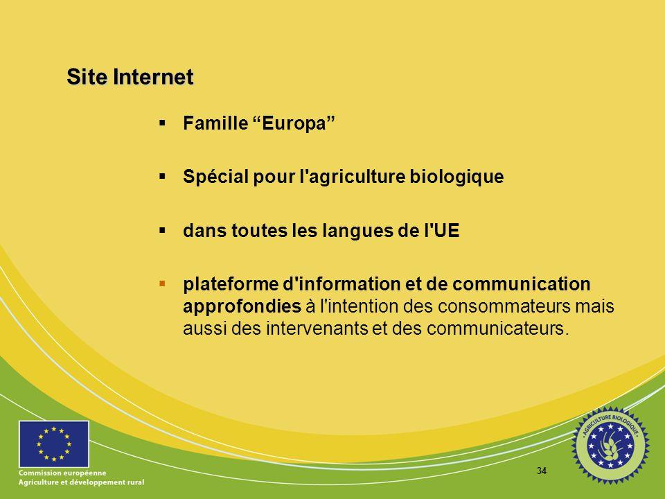 34 Site Internet Famille Europa Spécial pour l agriculture biologique dans toutes les langues de l UE plateforme d information et de communication approfondies à l intention des consommateurs mais aussi des intervenants et des communicateurs.