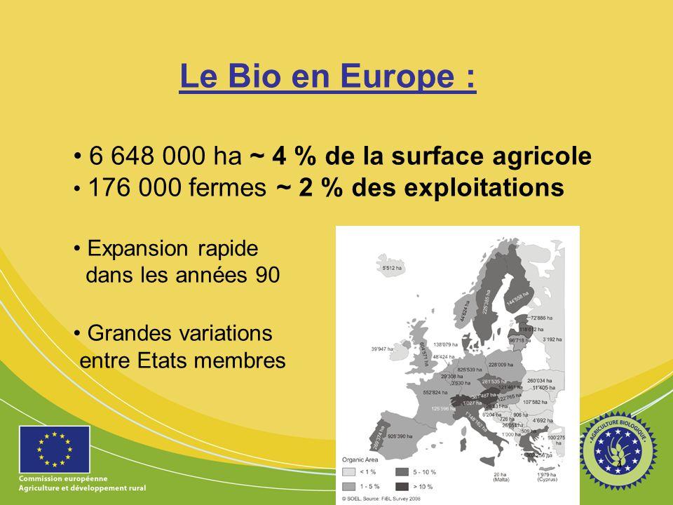 4 Le Bio en Europe : 6 648 000 ha ~ 4 % de la surface agricole 176 000 fermes ~ 2 % des exploitations Expansion rapide dans les années 90 Grandes variations entre Etats membres