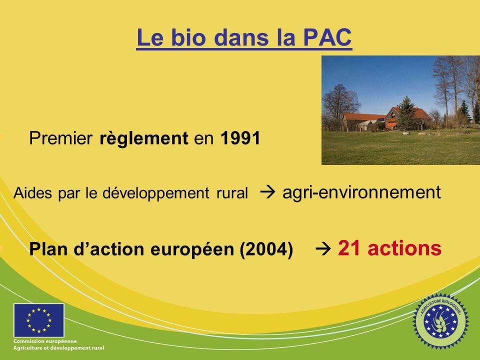 7 Le bio dans la PAC Premier règlement en 1991 Aides par le développement rural agri-environnement Plan daction européen (2004) 21 actions