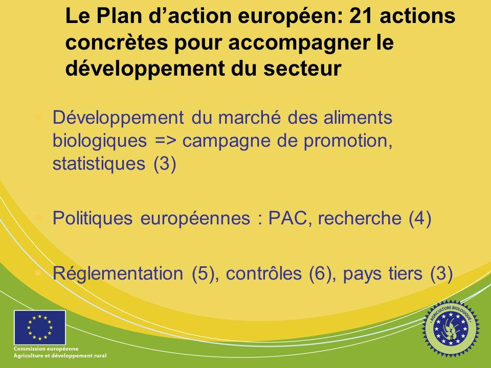 8 Le Plan daction européen: 21 actions concrètes pour accompagner le développement du secteur Développement du marché des aliments biologiques => campagne de promotion, statistiques (3) Politiques européennes : PAC, recherche (4) Réglementation (5), contrôles (6), pays tiers (3)