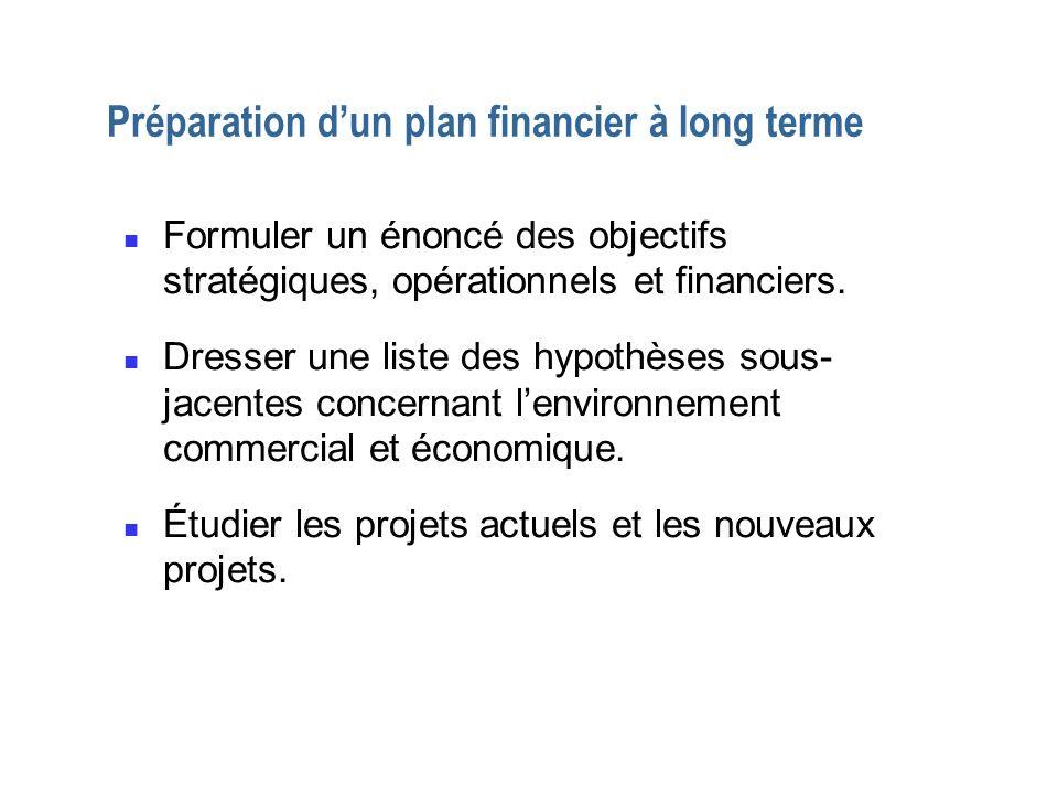 Préparation dun plan financier à long terme n Formuler un énoncé des objectifs stratégiques, opérationnels et financiers. n Dresser une liste des hypo