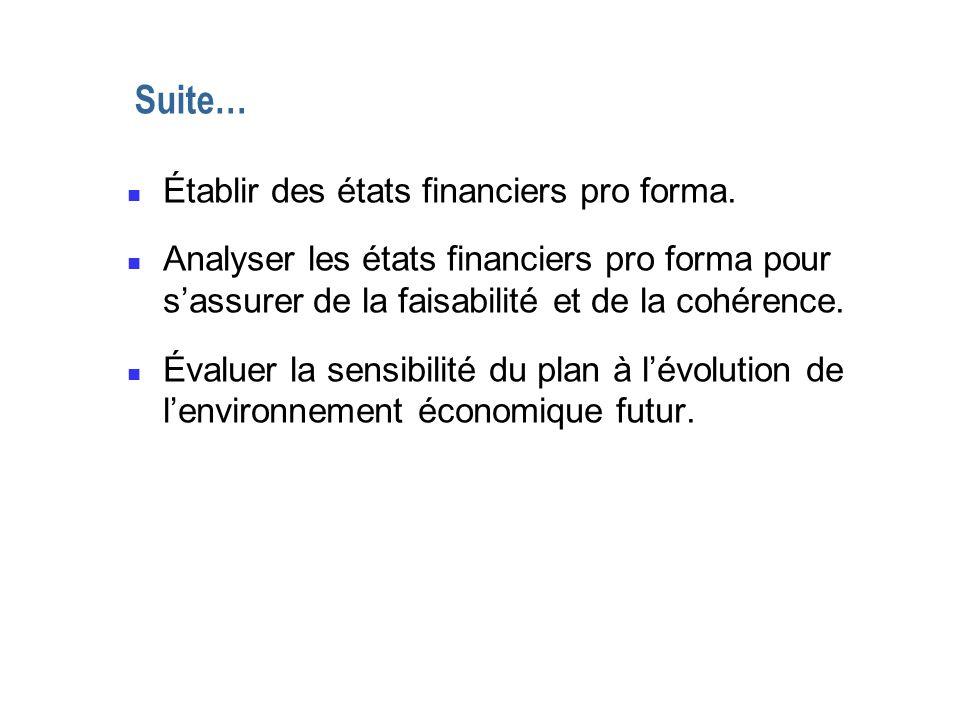 Suite… n Établir des états financiers pro forma. n Analyser les états financiers pro forma pour sassurer de la faisabilité et de la cohérence. n Évalu