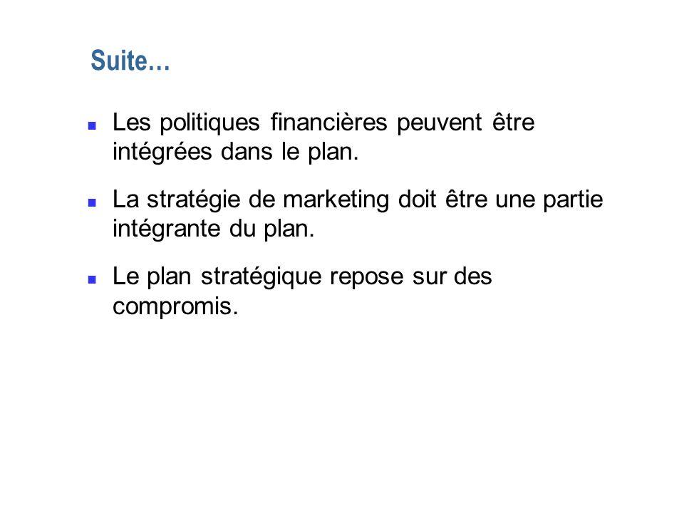 Suite… n Les politiques financières peuvent être intégrées dans le plan. n La stratégie de marketing doit être une partie intégrante du plan. n Le pla