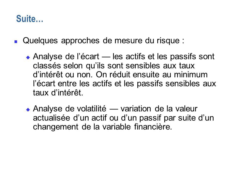 Suite… n Quelques approches de mesure du risque : u Analyse de lécart les actifs et les passifs sont classés selon quils sont sensibles aux taux dinté