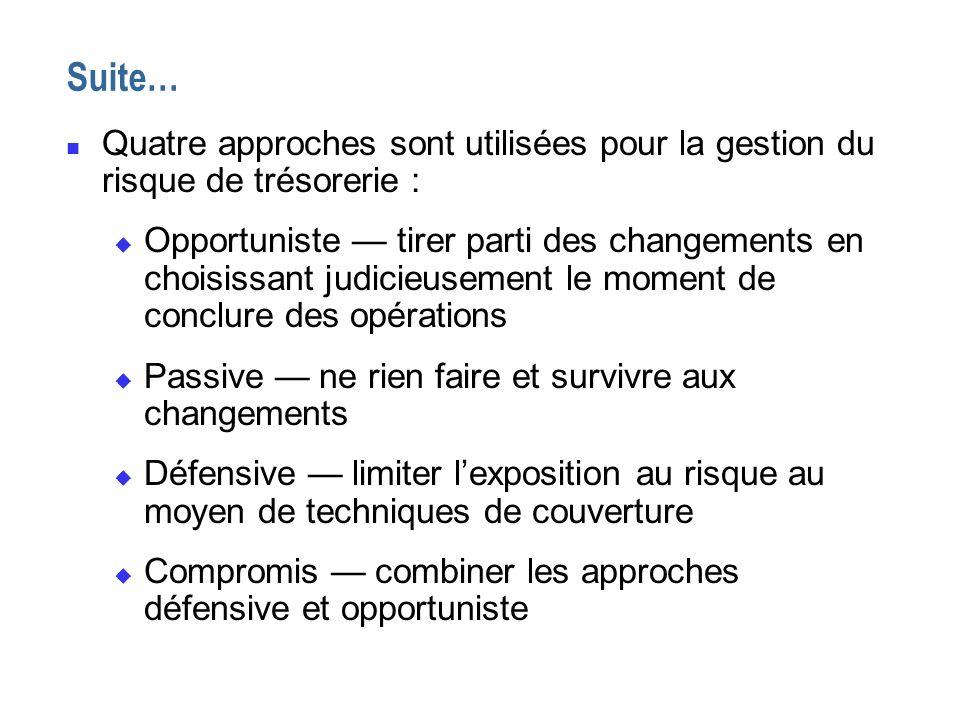 Suite… n Quatre approches sont utilisées pour la gestion du risque de trésorerie : u Opportuniste tirer parti des changements en choisissant judicieus