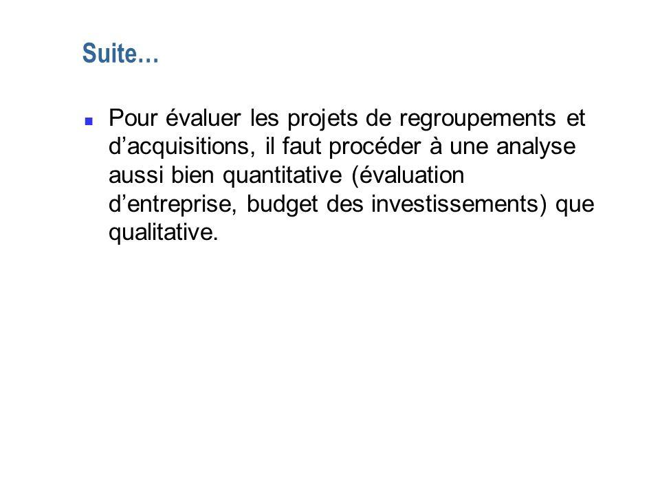 Suite… n Pour évaluer les projets de regroupements et dacquisitions, il faut procéder à une analyse aussi bien quantitative (évaluation dentreprise, b