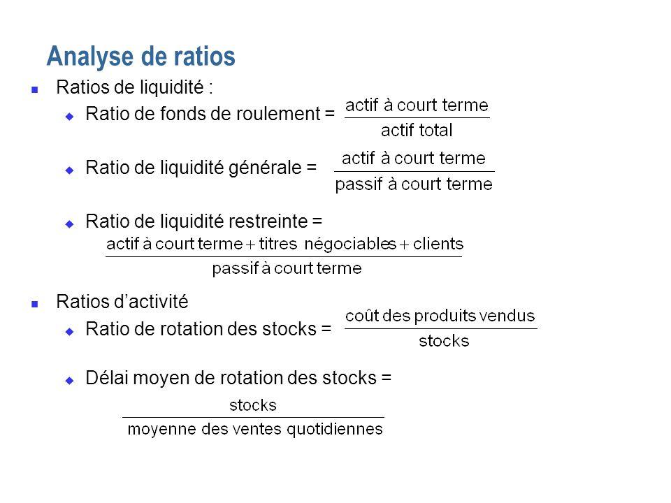 Analyse de ratios n Ratios de liquidité : u Ratio de fonds de roulement = u Ratio de liquidité générale = u Ratio de liquidité restreinte = n Ratios d