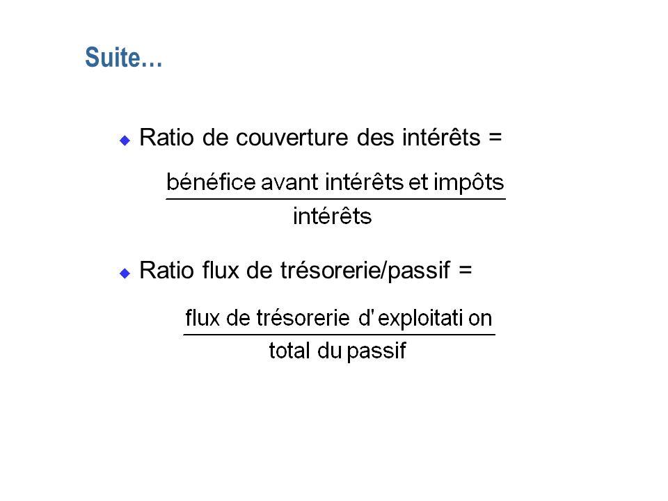 u Ratio de couverture des intérêts = u Ratio flux de trésorerie/passif = Suite…