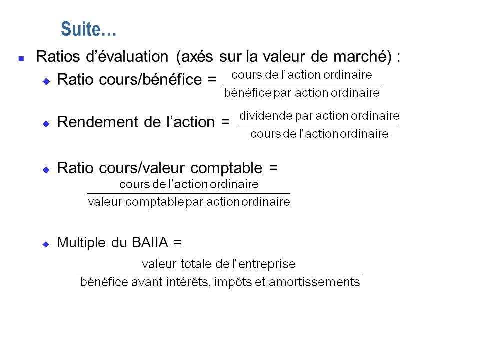 Suite… n Ratios dévaluation (axés sur la valeur de marché) : u Ratio cours/bénéfice = u Rendement de laction = u Ratio cours/valeur comptable = u Mult