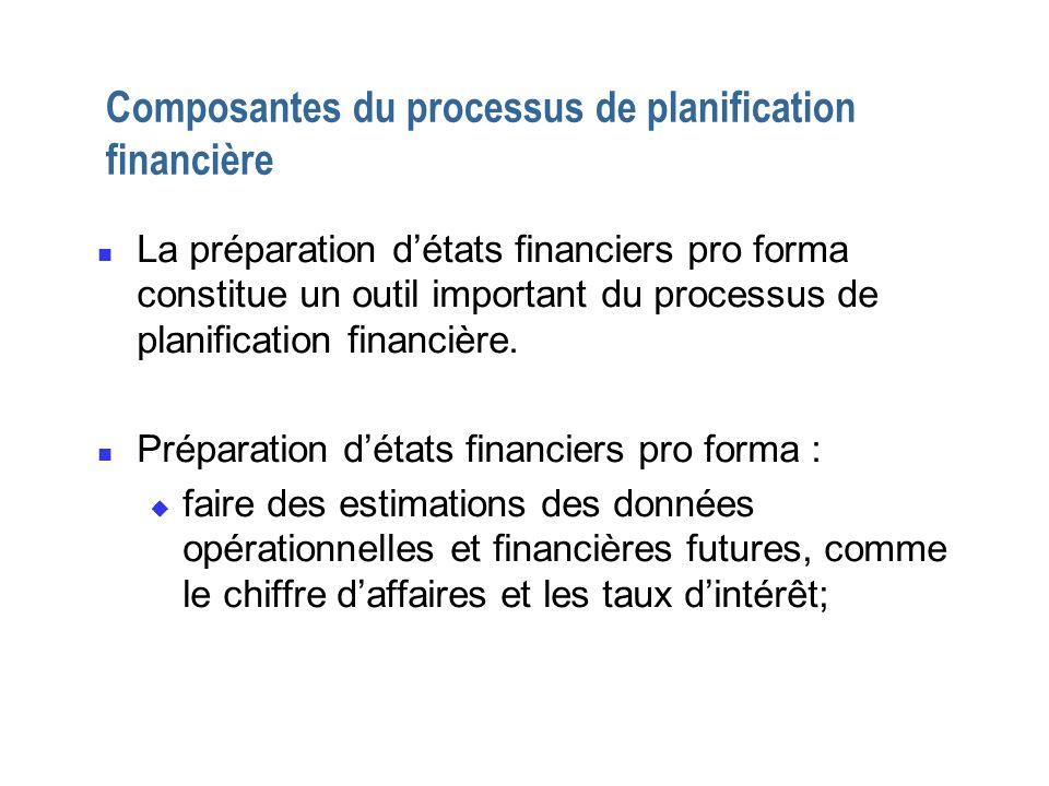 Composantes du processus de planification financière n La préparation détats financiers pro forma constitue un outil important du processus de planifi